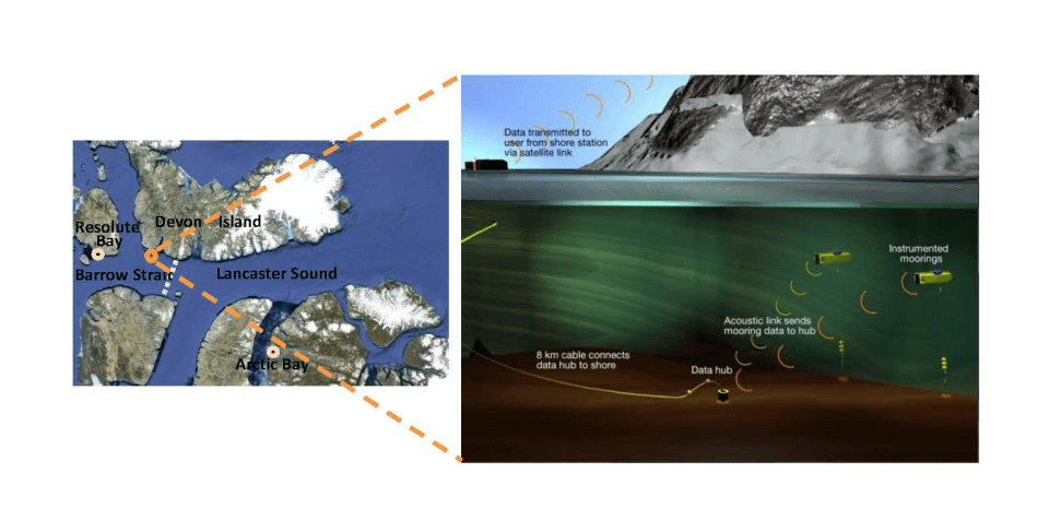 Location and set up of the real time ice-ocean observatory in Gascoyne Inlet on the north side of the eastern Northwest Passage. in the Arctic.