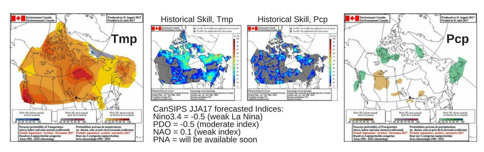 Four figures showing maps of canada. Two maps show temperature and precipitation forecasts for Autumn 2017 in Canada as probability of  above or below normal, figures. Other two maps show the various influencing factors.