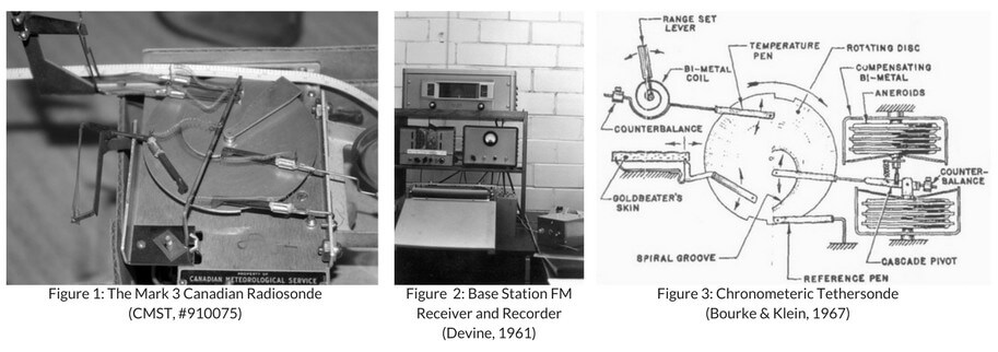 Three images. On left is a black and white photo of a piece of metallic equipment, in the centre is a black and white photo of a stand containing several instruments. The third is a hand drawing showing the details of the components of the chronometric tethersonde.