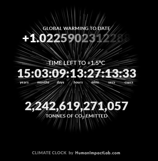 Snapshot of the climate clock found at carbonclock.net taken at 11:52 am (EST) on January 16, 2018.