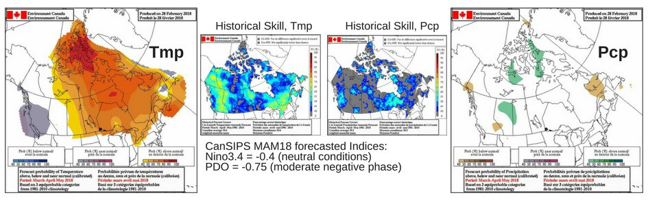 Four figures showing maps of Canada for the spring forecast for 2018. Two maps show temperature and precipitation in Canada as probability of above or below normal. Other two maps show the various influencing factors.
