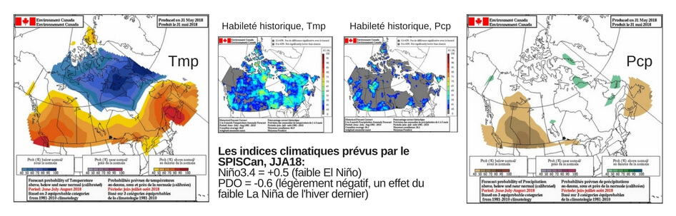 Four figures showing maps of the seasonal outlook for summer 2018 in Canada by Marko Markovic et al. Two maps show temperature and precipitation forecasts in Canada as probability of above or below normal. Other two maps show the various influencing factors.