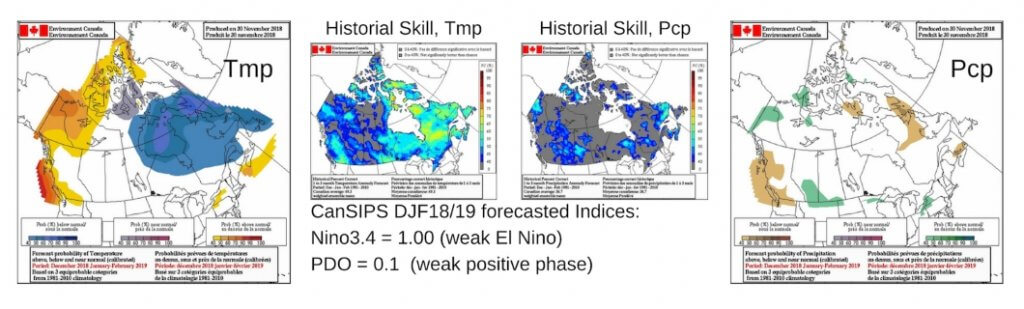 Four figures showing maps of the seasonal outlook for winter 2018 in Canada by Marko Markovic et al. Two maps show temperature and precipitation forecasts in Canada as probability of above or below normal. Other two maps show the various influencing factors.