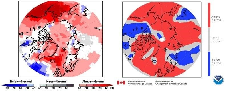 Figure shows two maps of the Arctic forecasting temperatures. Both are coloured mostly red, for above normal