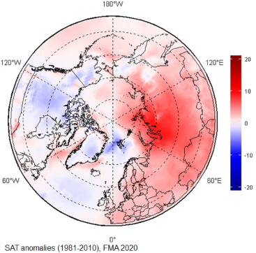 map of circumpolar regions showing temperature range from red to blue