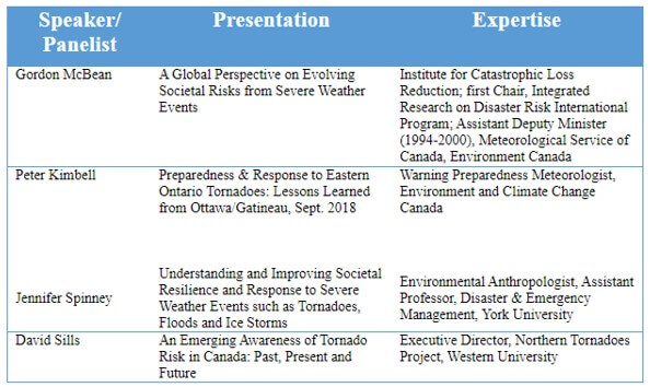 Details of presentations in a table format
